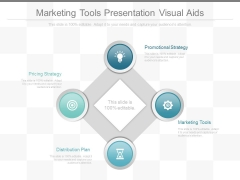 Marketing Tools Presentation Visual Aids