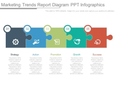 Marketing Trends Report Diagram Ppt Infographics