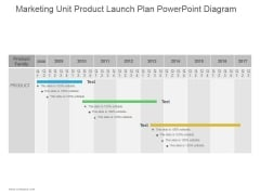 Marketing Unit Product Launch Plan Ppt PowerPoint Presentation Guidelines