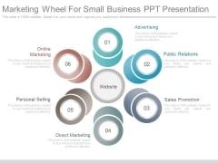 Marketing Wheel For Small Business Ppt Presentation