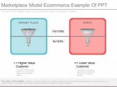 Marketplace Model Ecommerce Example Of Ppt