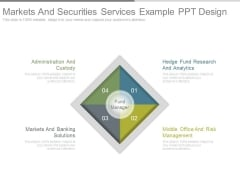 Markets And Securities Services Example Ppt Design