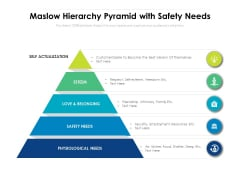 Maslow Hierarchy Pyramid With Safety Needs Ppt PowerPoint Presentation Gallery Format Ideas PDF