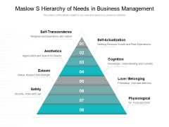 Maslow S Hierarchy Of Needs In Business Management Ppt PowerPoint Presentation Icon Objects PDF