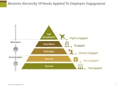 Maslows Hierarchy Of Needs Applied To Employee Engagement Ppt PowerPoint Presentation Outline Inspiration