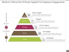 Maslows Hierarchy Of Needs Applied To Employee Engagement Ppt PowerPoint Presentation Pictures Example File