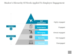 Maslows Hierarchy Of Needs Applied To Employee Engagement Ppt PowerPoint Presentation Show