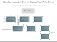 Mass Communication Theories Diagram Powerpoint Shapes