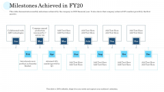 Mass Producing Firm Performance Assessment Milestones Achieved In FY20 Diagrams PDF