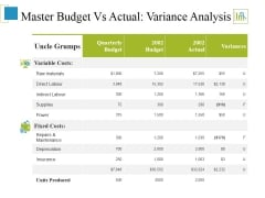 Master Budget Vs Actual Variance Analysis Ppt PowerPoint Presentation Infographic Template Graphics Template
