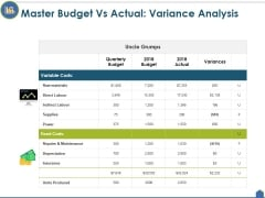 Master Budget Vs Actual Variance Analysis Ppt PowerPoint Presentation Layout