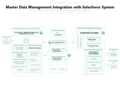 Master Data Management Integration With Salesforce System Ppt PowerPoint Presentation Styles Pictures PDF