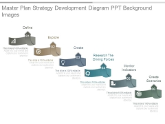 Master Plan Strategy Development Diagram Ppt Background Images