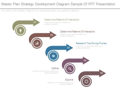 Master Plan Strategy Development Diagram Sample Of Ppt Presentation