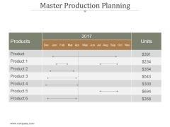 Master Production Planning Ppt PowerPoint Presentation Microsoft