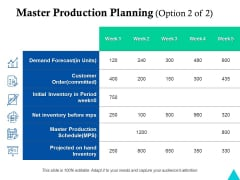 Master Production Planning Process Ppt Powerpoint Presentation Show Diagrams