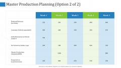 Master Production Planning Production Ppt Portfolio Mockup PDF