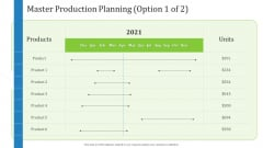 Master Production Planning Products Ppt Summary Visuals PDF