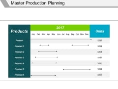Master Production Planning Template 1 Ppt PowerPoint Presentation File Formats