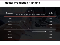 Master Production Planning Template 1 Ppt PowerPoint Presentation Model Slideshow