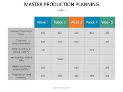 Master Production Planning Template 1 Ppt PowerPoint Presentation Templates