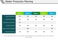 Master Production Planning Template 2 Ppt PowerPoint Presentation Outline Microsoft