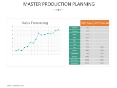 Master Production Planning Template 3 Ppt PowerPoint Presentation Styles Backgrounds