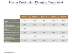 Master Production Planning Template 4 Ppt PowerPoint Presentation Tips