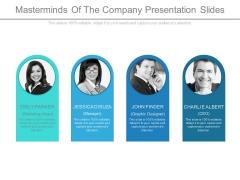 Masterminds Of The Company Presentation Slides