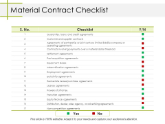 Material Contract Checklist Ppt PowerPoint Presentation Model File Formats