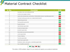 Material Contract Checklist Ppt PowerPoint Presentation Outline Format Ideas