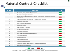 Material Contract Checklist Ppt PowerPoint Presentation Professional Pictures