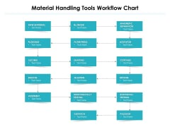 Material Handling Tools Workflow Chart Ppt PowerPoint Presentation File Ideas PDF