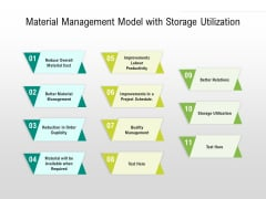 Material Management Model With Storage Utilization Ppt PowerPoint Presentation Gallery Infographics PDF