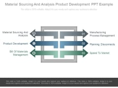 Material Sourcing And Analysis Product Development Ppt Example