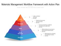 Materials Management Workflow Framework With Action Plan Ppt PowerPoint Presentation Gallery Portrait PDF