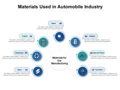 Materials Used In Automobile Industry Ppt PowerPoint Presentation Infographics Aids PDF