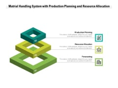 Matrial Handling System With Production Planning And Resource Allocation Ppt PowerPoint Presentation Summary Example PDF