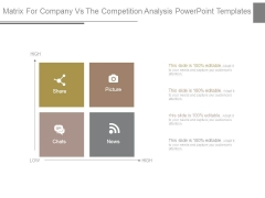 Matrix For Company Vs The Competition Analysis Powerpoint Templates