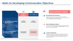 Matrix For Developing Communication Objectives Ppt Gallery Information PDF