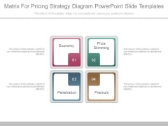 Matrix For Pricing Strategy Diagram Powerpoint Slide Templates