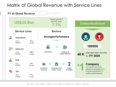 Matrix Of Global Revenue With Service Lines Ppt PowerPoint Presentation Styles Picture PDF