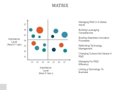 Matrix Ppt PowerPoint Presentation Guidelines