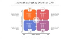 Matrix Showing Key Drivers Of CRM Ppt PowerPoint Presentation File Example PDF