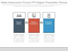 Matter Advancement Process Ppt Diagram Presentation Pictures