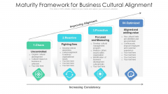 Maturity Framework For Business Cultural Alignment Ppt PowerPoint Presentation Gallery Template PDF