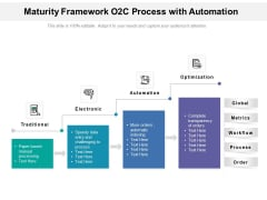 Maturity Framework O2C Process With Automation Ppt PowerPoint Presentation File Template PDF