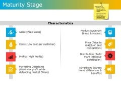 Maturity Stage Ppt PowerPoint Presentation Gallery Inspiration