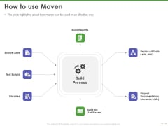 Maven Getting Started Guide How To Use Maven Ppt PowerPoint Presentation Pictures Outline PDF