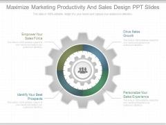 Maximize Marketing Productivity And Sales Design Ppt Slides